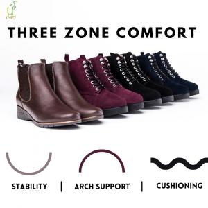 Choosing the right footwear